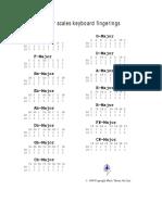 majorscales.pdf