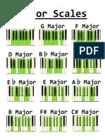 Major Scales Cheat Sheet