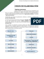 UT 03 Procesos de elaboración.pdf
