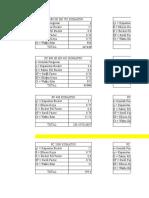 Excel Uas