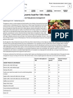 Glycemic index and glycemic load for 100+ foods - Harvard Health