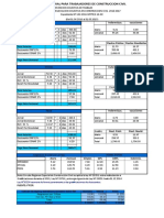 Tabla Salarial CC 2016 - 2017