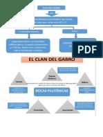 Clan Del Gabreo