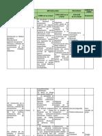 Planeación Didáctica Modulo 1