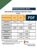 TOPES-PARA-PROCESOS-DE-SELECCIÓN-2016.pdf