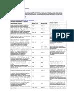 tabela-multas-completa
