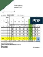 Analysis BI KP