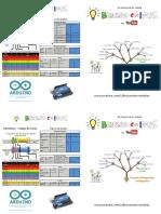 Folheto Brincando com Ideias.pdf
