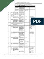 Cálculos del Valor Ganado.pdf