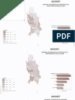 Atlas Agropecuario de Nayarit