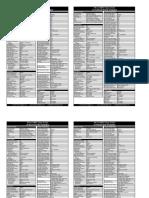D800_Setup_Guide.pdf