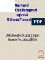 Supply Chain Management Logistics Multimodal Transportation Overview