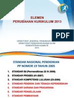 4 Elemen Perubahan.pptx