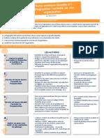 methodo_cartographie.pdf