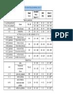 Tabla 4.2 Correlacion Material