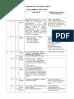 BEDAH RUBRIK 8 SNP PAUD-hasil   penyamaan persepsi asesor rev