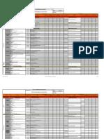 Matriz de Pre- y Comisionamiento- Patio Rev 03 (08!04!2015)