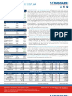 Analyze the Market Trend- the Mansukh way 3/9/2010