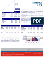 Analyze the Derivative trend 3/9/2010
