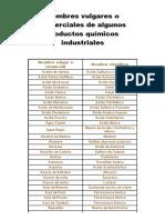 Nombres Vulgares o Comerciales de Algunos Productos Quimicos Industriales