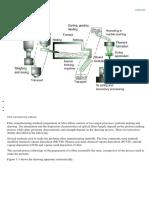 Fibre Manufacturing Methods