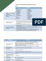 Guia Para Importacion de Informacion en SEPP
