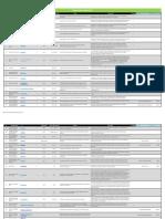 C_UsersFernando CozinheiroDownloadsDBIO Temas Mestrado 2016-2017-Outubro -V4