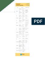Most-Important-Topics-Pharmacology-prepladder-medical.pdf