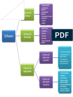 Clasificacic3b3n Del Software