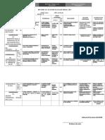 Informe Pedagogico Anual 2016