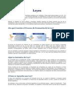 PROCESO DE FORMACIÓN DE LAS LEYES EN EL SALVADOR