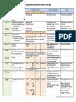Development-Assessment-MRCPCH-Website.pdf