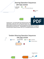 OC034 Tandem Mooring Operation Sequences.
