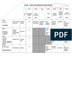Contoh Simulasi -Carta Alir Pengisian SSDM Online