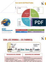Sem 3 - Incoterms 2010 - Cotización Internacional