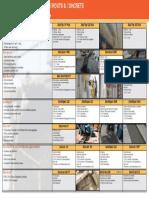 app-cpd-mortars-us.pdf