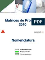 10-08-18_Matrices de Productos Contratistas