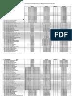pengumuman ppg pra jabatan.pdf