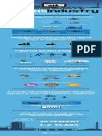 Infographic Oil and Gas Downstream Operation