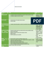 AA2. Cuadro Comparativo. Mecanismos de Lesión Celular, Causas y Correlación Con La Lesión Tisular