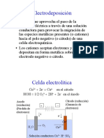 22. Elecrodeposicion
