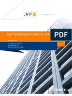 Top Trading Opportunities 2017