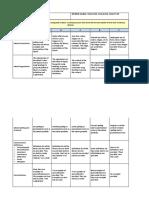 year 8 english assessment rubric