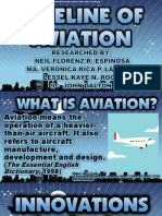 Timeline of Aviation