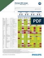 Dimmer Compatibility Professional MV Range