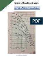 Graf Inundación y Caída de Presión.pdf
