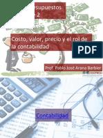 Sesiones 1 y 2 - Costo, Valor, Precio y El Rol de La Contabilidad