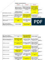 Exemple Legislatie Gradul II 2016a