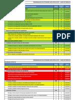 Programación Ruta Critica 25-01-18