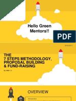7 STEPS METHODOLOGY-Nurputeri J